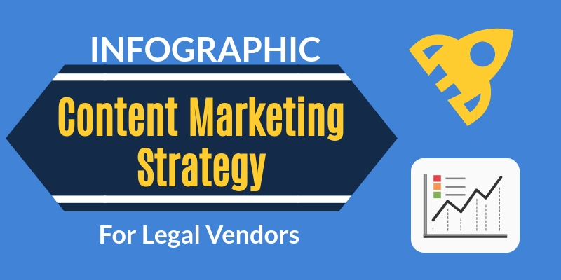 Content Marketing Strategy for Legal Vendors