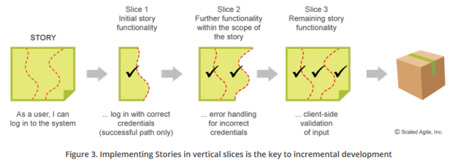 story vertical slices