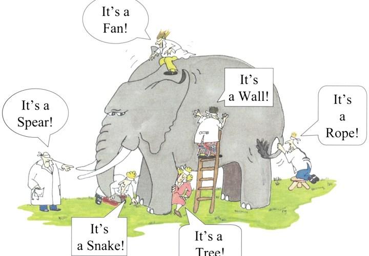 Be Aware of Limiting Beliefs. Part II