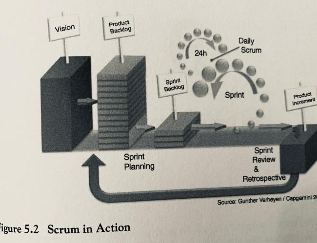 What is Sprint Planning, Sprint Backlog, Sprint Goal?
