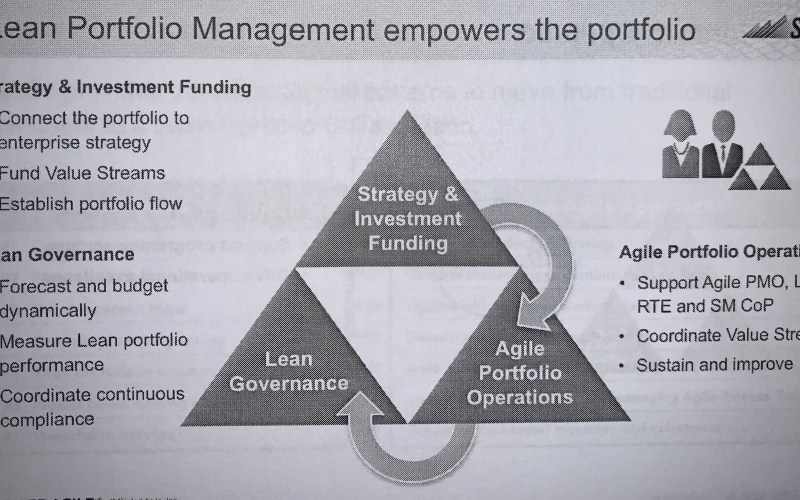 Lean Portfolio Management in a Nutshell