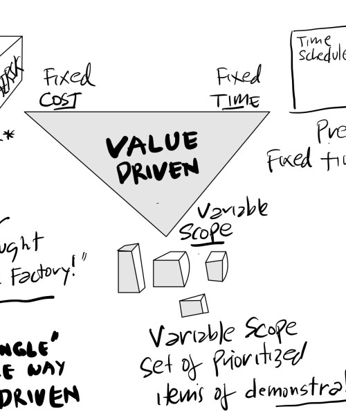 """Make your """"Cost Per Story Point"""" stable. Why and how."""
