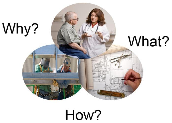 Value can be delivered to a client through design and construction without the traditional silos of project delivery.