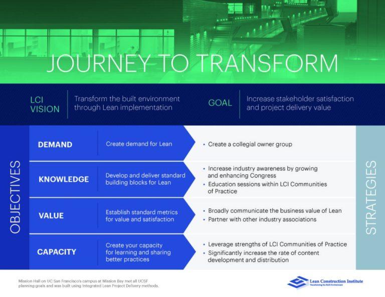 Journey to Transform 4.6.17