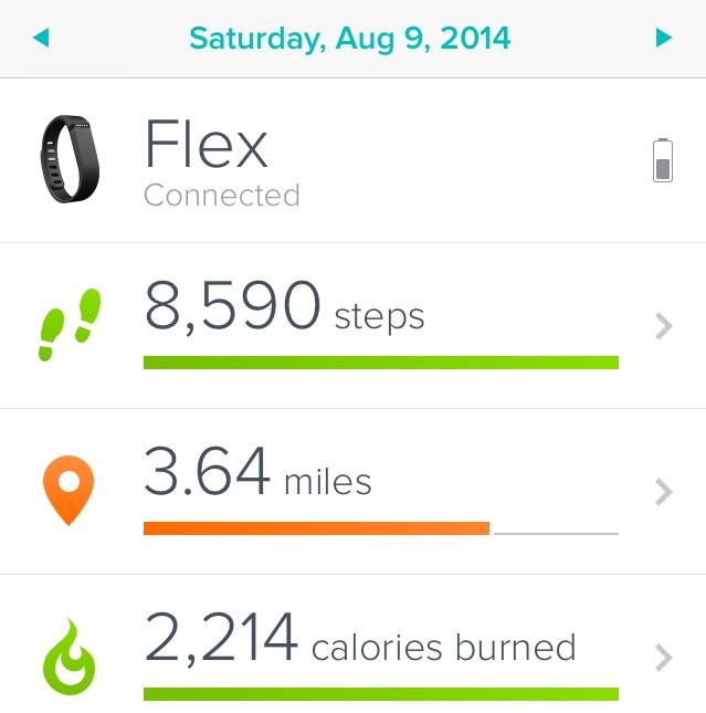 Weekly Workouts Recap: Walking and Yoga