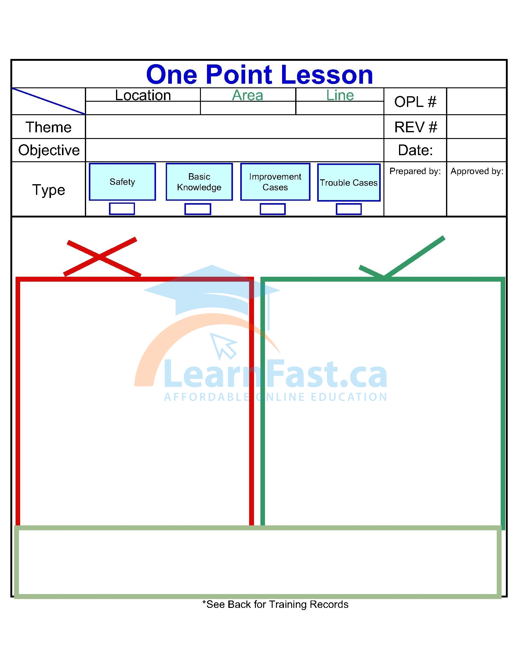 What Are One Point Lessons Continuously Improving Manufacturing