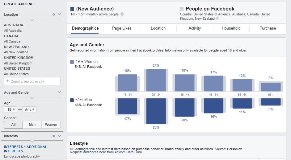 photography-demographics-landscape-facebook