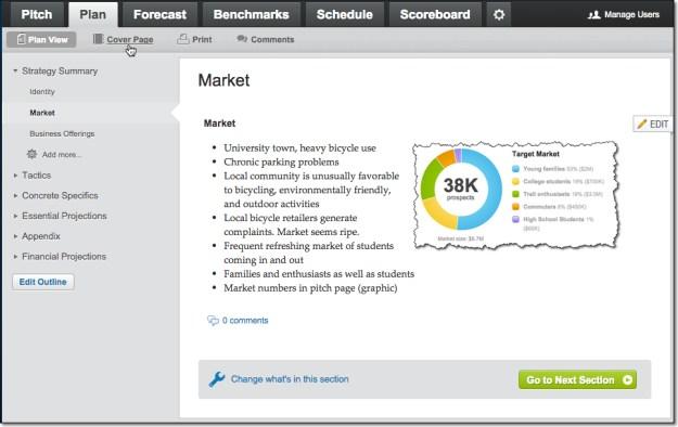 LivePlan Summary Market
