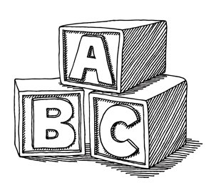 ABCs of Lean Business Planning