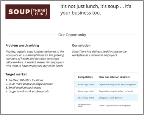 Soup Subscription Strategy Summary
