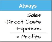 Defining Profits