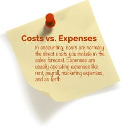 Costs vs expenses