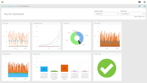 Custom Marketing Analytics Dashboard