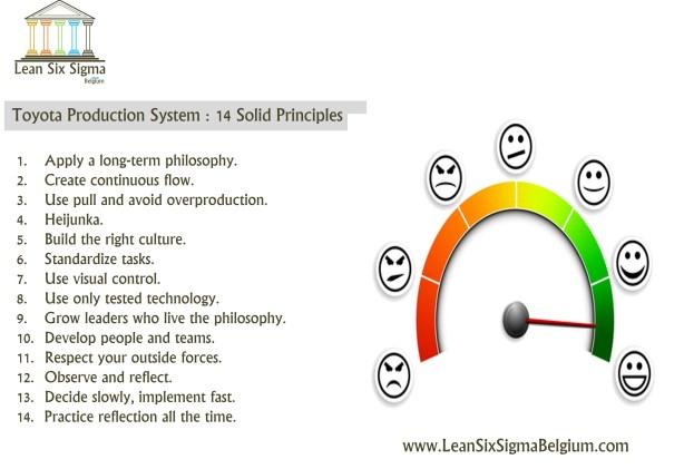 Toyota Six Sigma 14 Solid Principles Lean Six Sigma Belgium