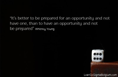 Six-Sigma-Quotes-Whitney-Young-Jr