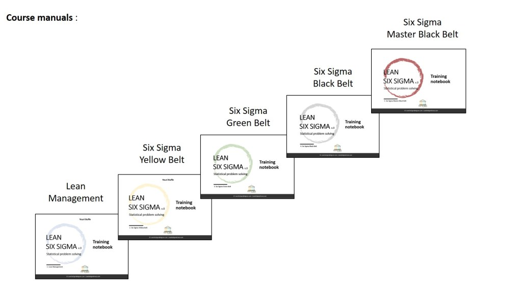 lean six sigma course manuals