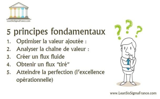 Qu est-ce que le Lean - 5 principes LeanSixSigmaFrance