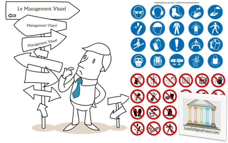 Management Visuel - Lean Six Sigma France - Icone