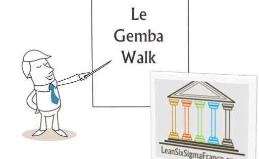 LeanManagementGembaWalk