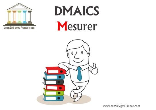DMAICS-Mesurer-Six-Sigma