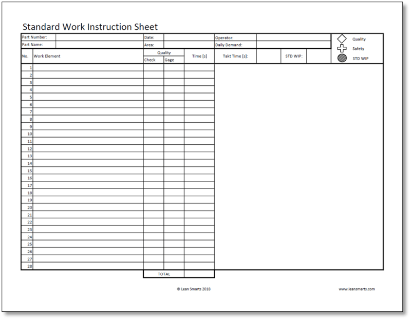 Standard Work Instruction Sheet Template