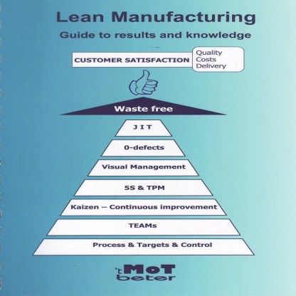 lean manufacturing book