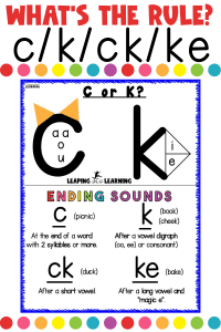 The C or K rule made simple in this quick blog that focuses on these tricky spelling rules.