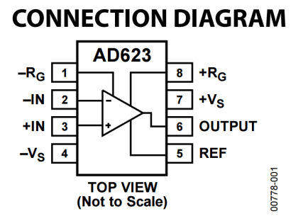 Pin Diagram of the AD623