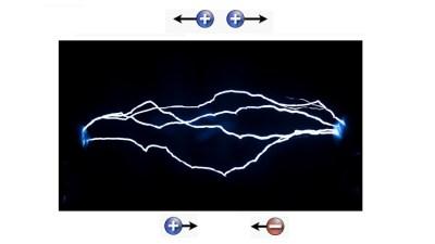 ELECTROSTATICS  Part-1