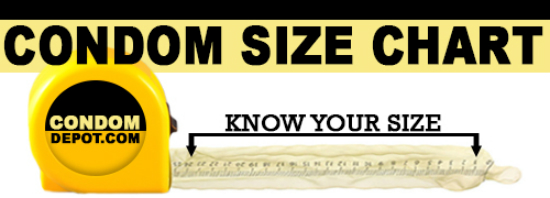 condom size chart and measuring tape