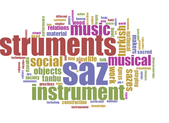 Wordcloud for Bates 2012