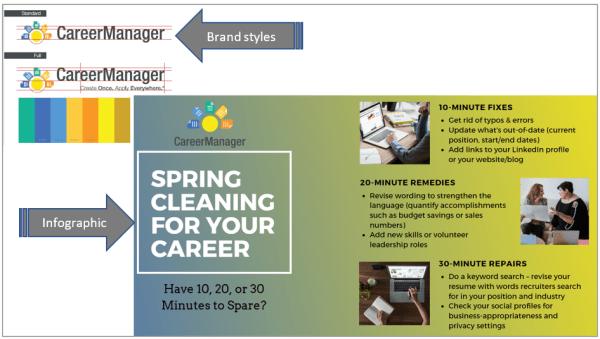 career manager blog