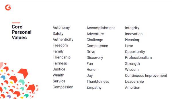 core-values-list