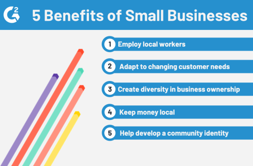 small business benefits