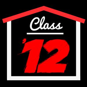 Math formulas class 12