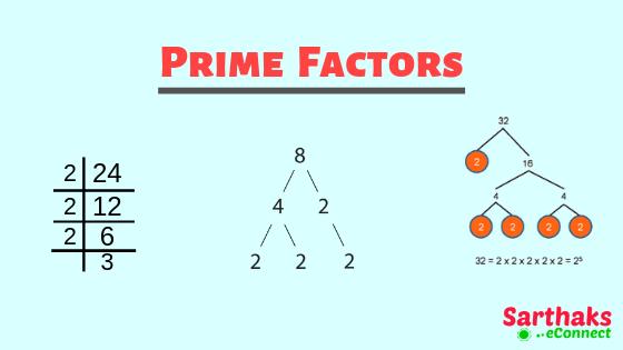 Prime Factors