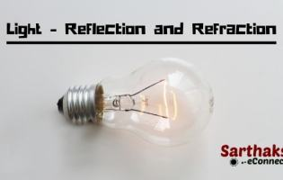 Light – Reflection and Refraction