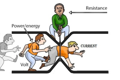 resistance electricity