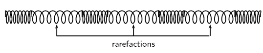 rarefaction in slinky