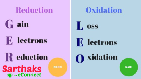 Redox Reactions Tricks