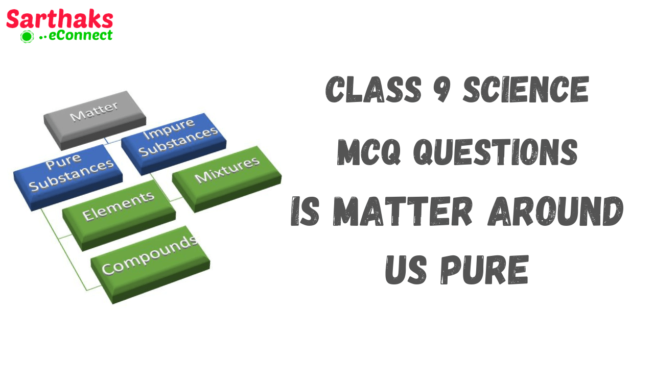 MCQ Questions of Is Matter Around Us Pure