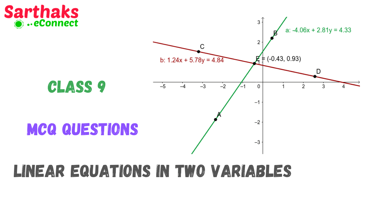 MCQ Questions of Linear Equations in Two Variables