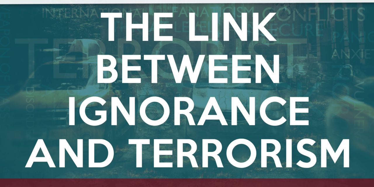 Ignorance and its Effect upon Terrorism   Abu Hakeem   Manchester