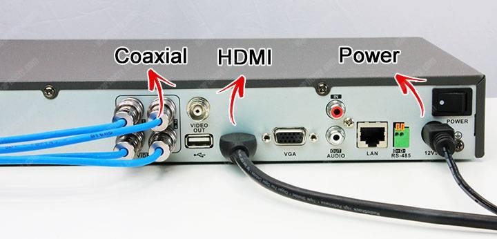Kết nối phần sau của Hikvision DVR