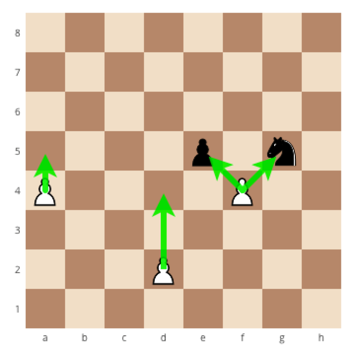 How to correctly move the pawn in chess, how to correctly move the chess pieces, howe to correctly move the pieces in chess, how to attack with a pawn in chess, how a pawn attacks in the game of chess, how the chess pieces move, basic strategy for chess