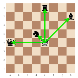 How to move the queen in chess, How the pawn moves, learn how to play chess, how the rook moves in chess, learn how to play chess, How to move the knight in chess, chess strategy, learning how to play chess, strategies for the game of chess, chess for beginners, beginners chess, how to correctly move the pieces in chess, how to correctly move the chess pieces, how to correctly move the knight in chess, how to correctly move the chess pieces