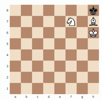 learn how to play chess, learn chess strategy, chess tips, chess techniques, how to checkmate with the knight and bishop