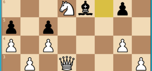 Chess strategy, learn chess strategy, how to play chess, get good at chess