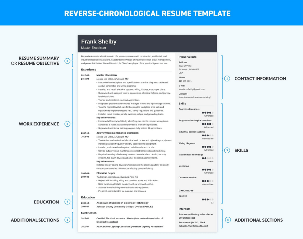 how to write resume 1 reverse chronological