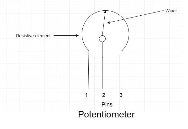 Amazing What Is A Potentiometer Complete Guide Engineering Portal Wiring Cloud Intapioscosaoduqqnet